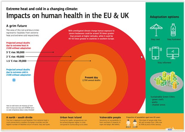 EU Science Hub: Human mortality from extreme heat and cold